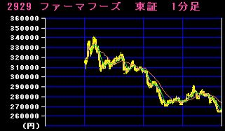 IPO ファーマF