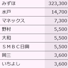 IPO 香陵住販(3495)