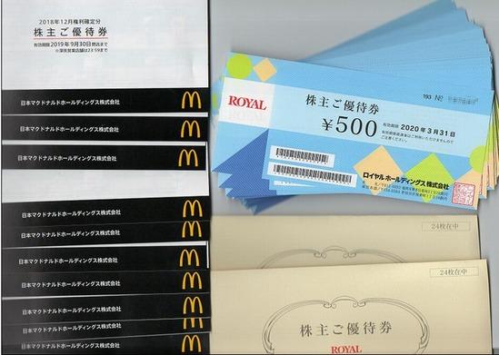 マクドナルドHD ロイヤルHD 株主優待