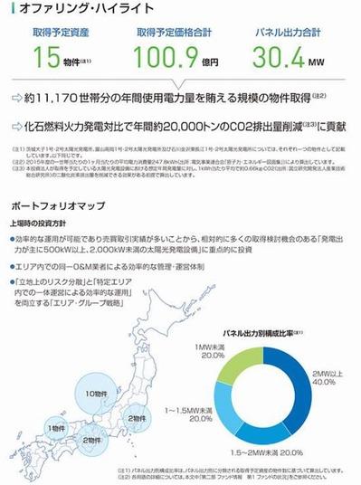 ジャパン・インフラファンド投資法人(9287)