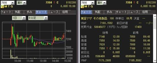 IPO MTG
