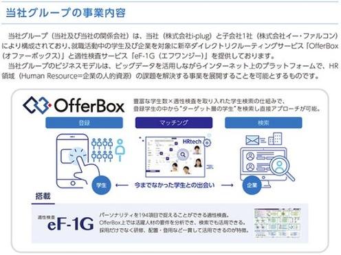 i-plug  IPO