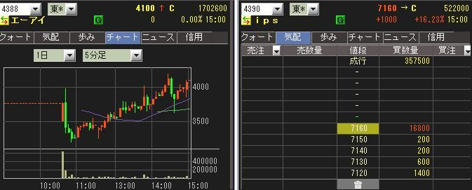IPO エーアイ