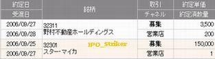 IPO 新規公開株 野村&スターM
