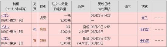 株主優待:イオン(8267)