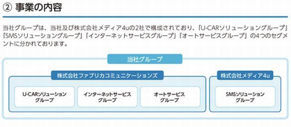 ファブリカコミュニケーションズ 1
