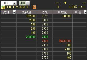 IPO SKIYAKI