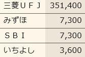 IPO コーア商事