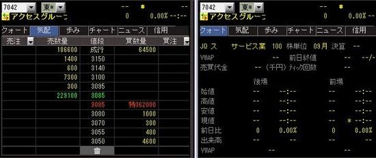 IPO アクセスグループHD(7042)