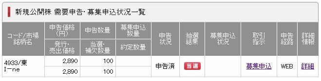 IPO I−ne(4933)(当選・落選)