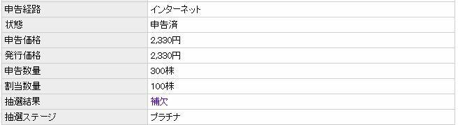 さくらさくプラス(7097)