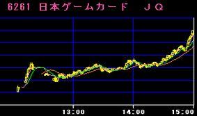 IPO:日本GC