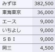 IPO  マネジメントソリューションズ