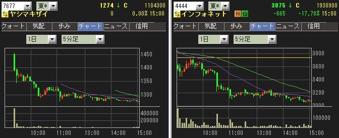 IPO ヤシマキザイ