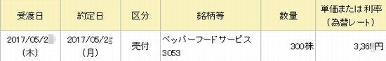 3053 ペッパーフード 売却