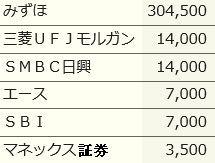 IPO ニーズウェル