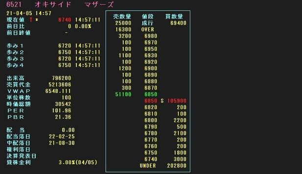オキサイド(6521)