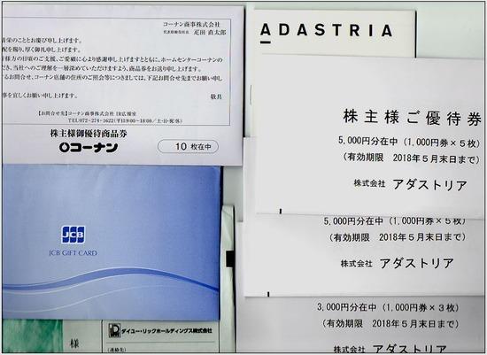 株主優待:コーナン商事 アダストリアHD ダイユー・リックHD