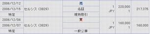 IPO 新規公開株 セルシス 初値売り