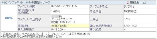 IPO インフォネット(4444)