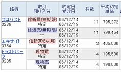 IPO 新規公開株 トレード
