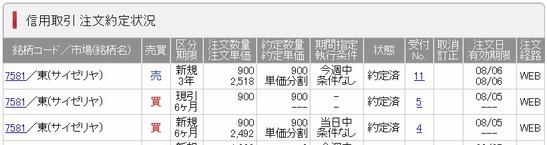 優待クロス サイゼリヤ(7581)