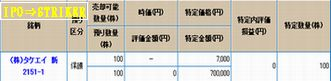 IPO タケエイ 当選画像