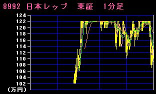 IPO:レップ
