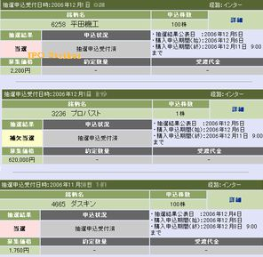 IPO 新規公開株 平田機工 当選
