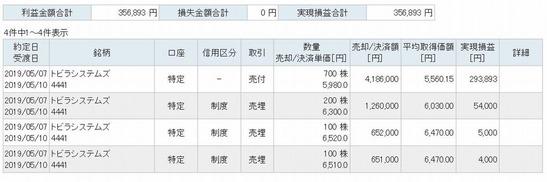 IPO トビラシステムズ(4441)