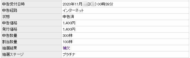 IPO アララ(4015)