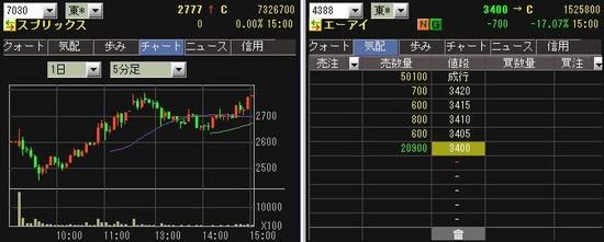 IPO:スプリックス