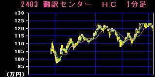 IPO:翻訳