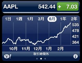 apple_shar