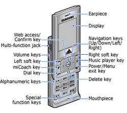 miCoach phone button