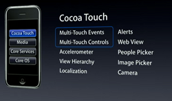 Cocoa touch階層写真