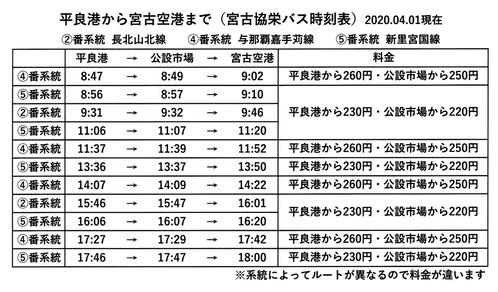 20200401時刻表(平良港→宮古空港)