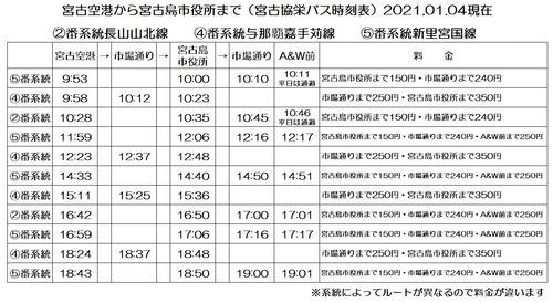 202104空港から市役所時刻表A&W
