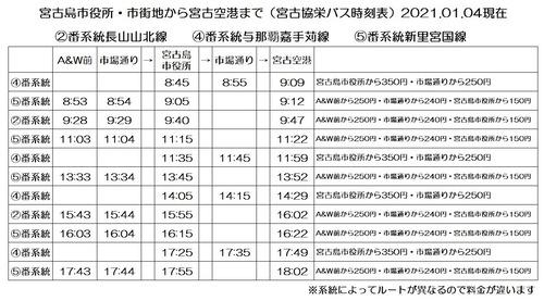202104市街地市役所から空港時刻表A&W