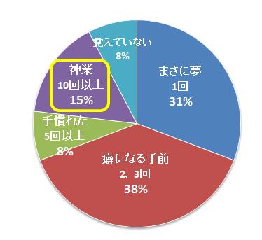 SnapCrab_NoName_2014-5-25_12-38-29_No-00