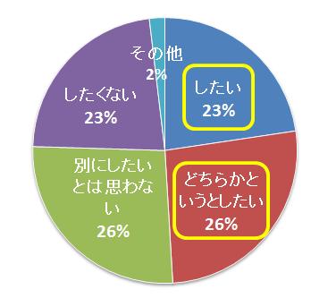 SnapCrab_NoName_2014-5-25_11-55-27_No-00
