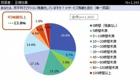 http://news.mynavi.jp/news/2017/07/23/032/images/001.jpg