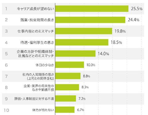 http://image.itmedia.co.jp/makoto/articles/1504/14/yd_work1.jpg