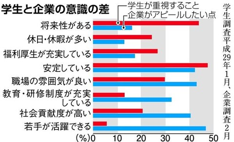 http://www.sankei.com/images/news/170802/lif1708020012-p1.jpg