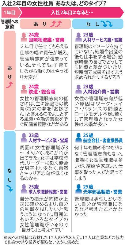 https://cdn.mainichi.jp/vol1/2017/07/17/20170717ddm003010032000p/9.jpg