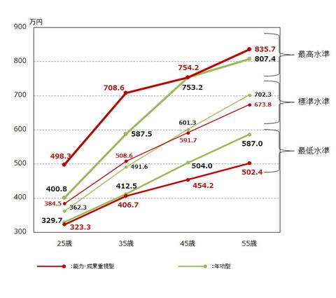 http://itpro.nikkeibp.co.jp/atcl/column/14/346926/082901107/zu1.jpg