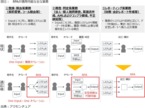 https://thefinance.jp/wp-content/themes/thefinance/img/article/170601_2.png