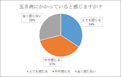 http://news.mynavi.jp/news/2015/05/24/060/images/001.jpg