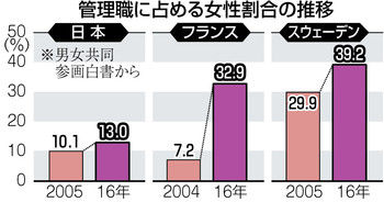 http://www.tokyo-np.co.jp/article/economics/list/201710/images/PK2017101102100172_size0.jpg