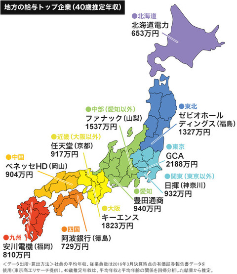 http://president.ismcdn.jp/mwimgs/b/6/570/img_b6d746be812491a3894bb0d3a80061d5126953.jpg